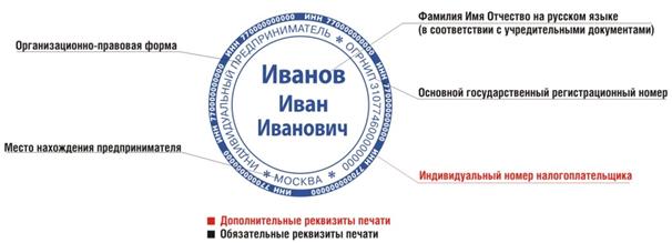 Согласование границ земельного участка в судебном порядке