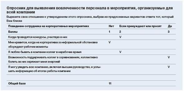 Документы для завещания квартиры у нотариуса