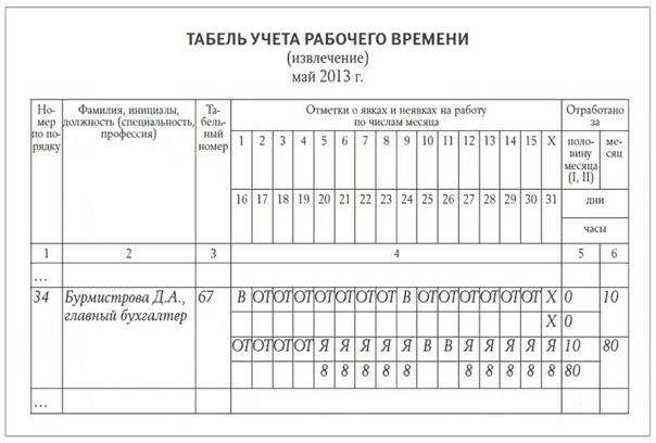 Православный церковный календарь на август 2016 год