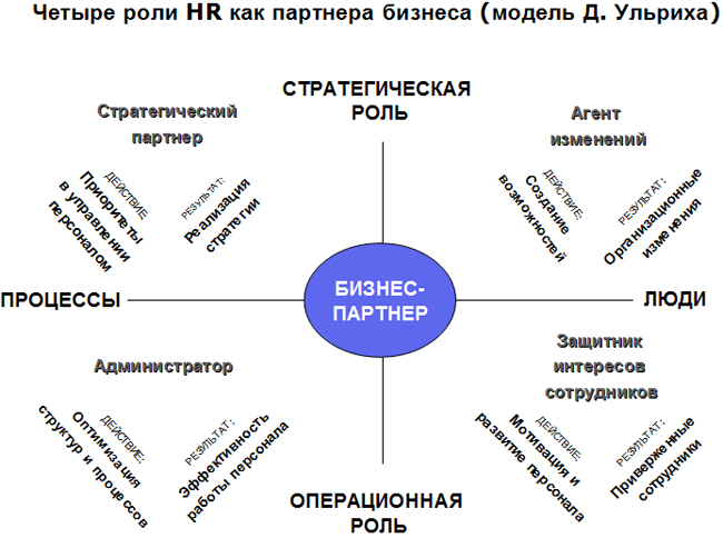 ivancevich hr model Diagnostic model for human resource management  acquiring human resources rewarding human resources  ivancevich 9e - hrm created date.
