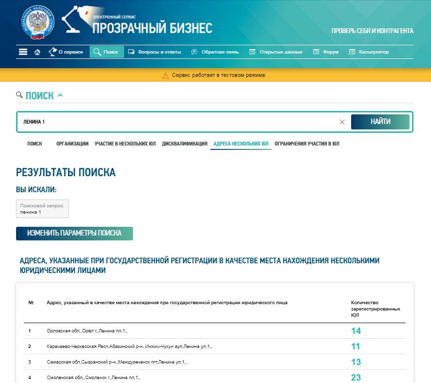 Продажа ООО пошаговая инструкция в 2020 году