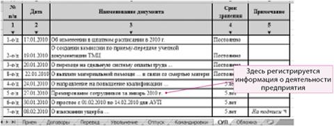 образец журнала регистрации приказов по основной деятельности скачать - фото 4