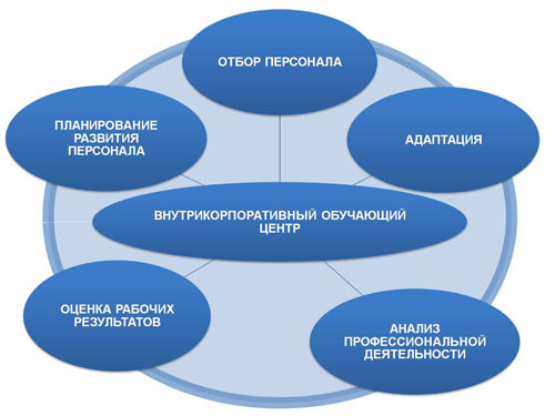 девушка модель работы учебного центра