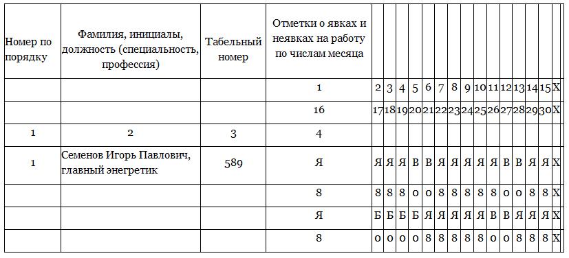 расчет заработной платы при суммированном учете рабочего времени образец - фото 8