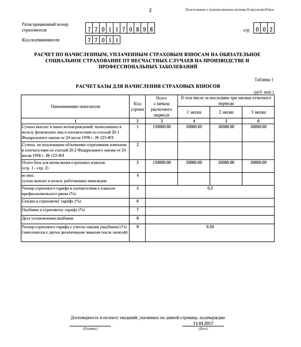 заполнения таблицы 2 формы 4-фсс образец